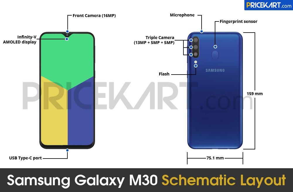 Galaxy M30