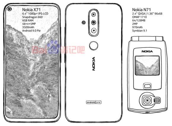 Nokia X21