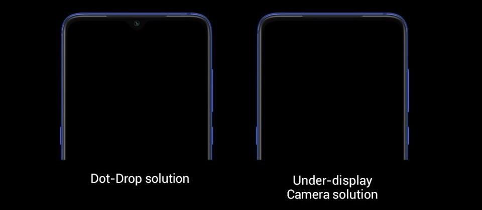 under-Display It Work?