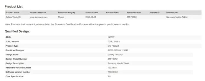 Samsung Galaxy Tab A4s