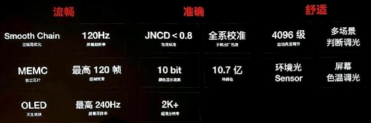 OnePlus 240Hz OLED Display