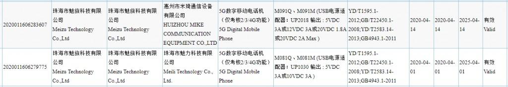 Meizu 17 and Meizu 17 Pro 3C certificate