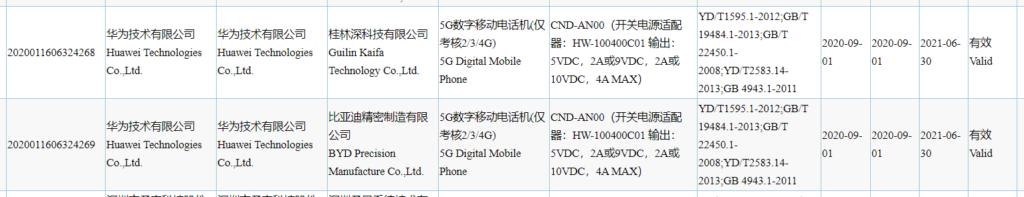 vHuawei nova 8 Series